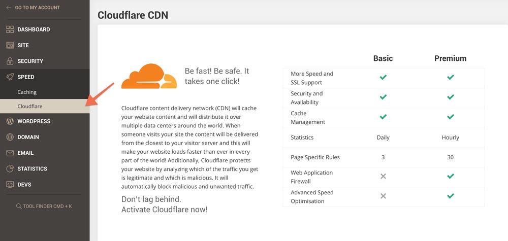 Cloudflare SiteTools SiteGround