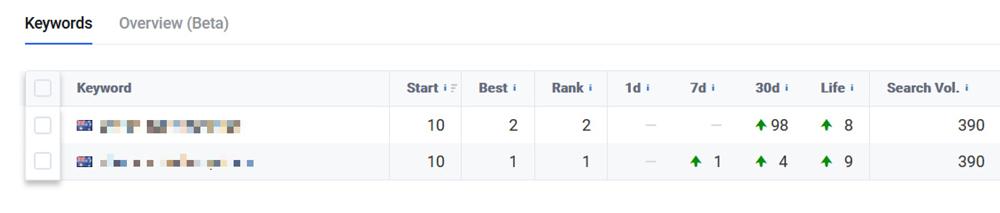 stan-ventures-ranking